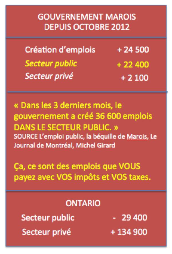EmploisMaroisOct2013