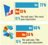 CroitAuRéférendum