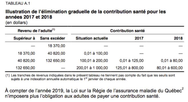 TaxeSanté